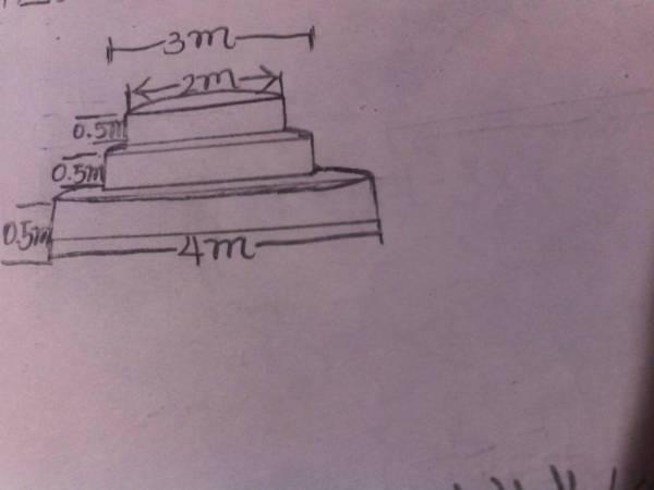 这三个圆柱组成一个立体图形.这个立体图形的表面积是 平方米图片