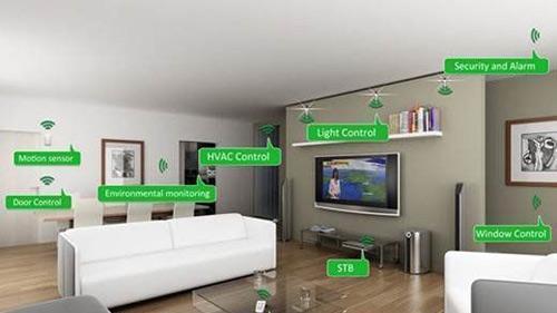未来智能家居会是什么样的?图片