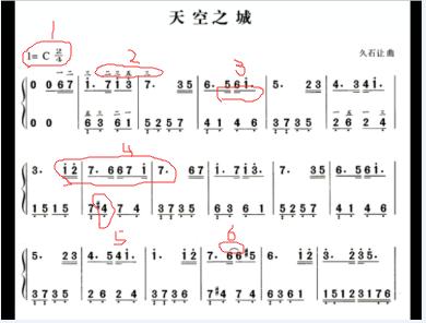 钢琴简谱数字下面有横线是什么意思?如题!图片