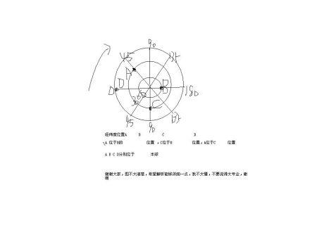 请问怎么样确定南北半球和东西半球,怎样确定方向?以及这个题怎样做?图片