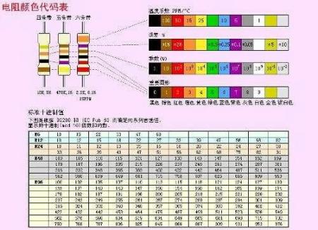 色环电阻计算_有一色环电阻颜色排列为棕黑黑红棕,请问电阻为多大