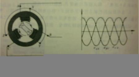 发电机原理 图