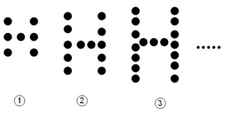 """按这样的规律摆下去,摆成第n个""""h""""需要____个棋子?图片"""
