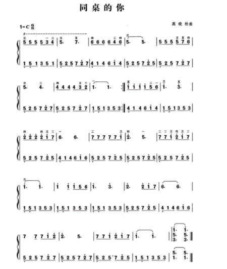 电子琴《同桌的你》左手伴奏 简谱图片