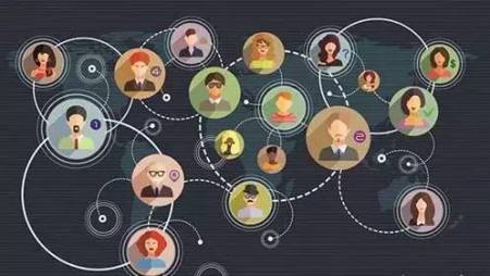 人际交往_如何改变自己的人际交往圈子?