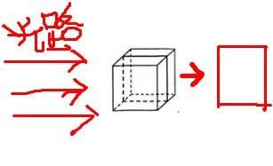 正方体的左视图有黑线吗?图片