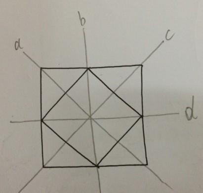 两个正方形图片