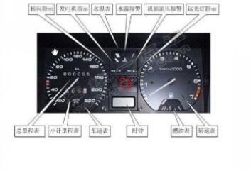 普桑灯光图解 普桑车灯光使用图解高清图片