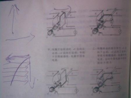 发电机原理如图所示 甲乙丙丁高清图片