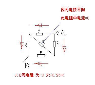 电阻与阻值代词电流方向从a进入,图中每个初中问题都是r.电流电阻易错图片