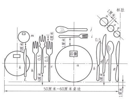 西餐摆台标准图片